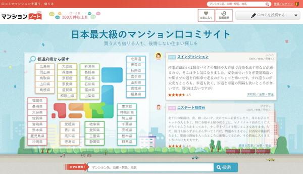 マンション口コミサイトのイメージ