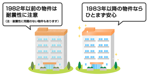 耐震基準のイメージ